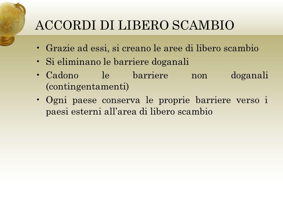 ACCORDI DI LIBERO SCAMBIO