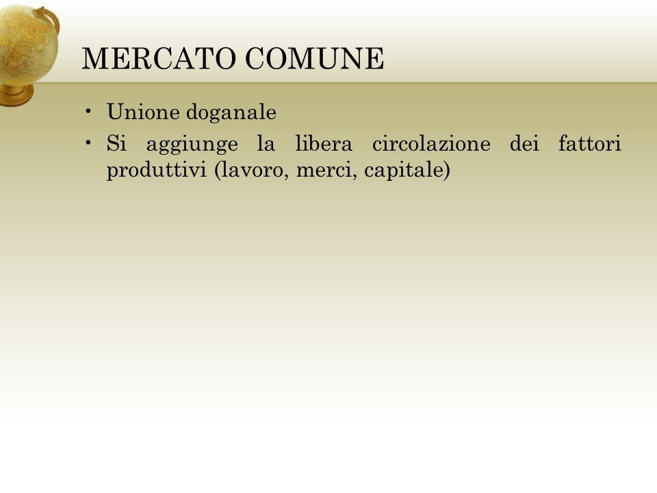 MERCATO COMUNE Unione doganale