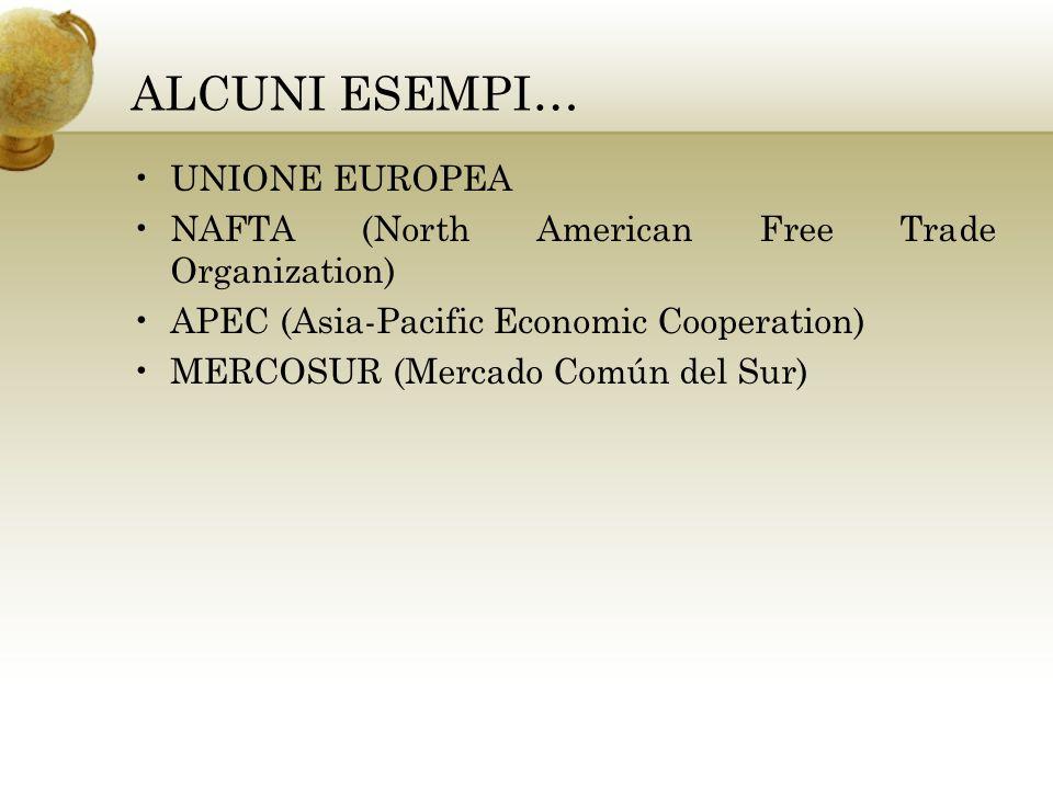 ALCUNI ESEMPI… UNIONE EUROPEA