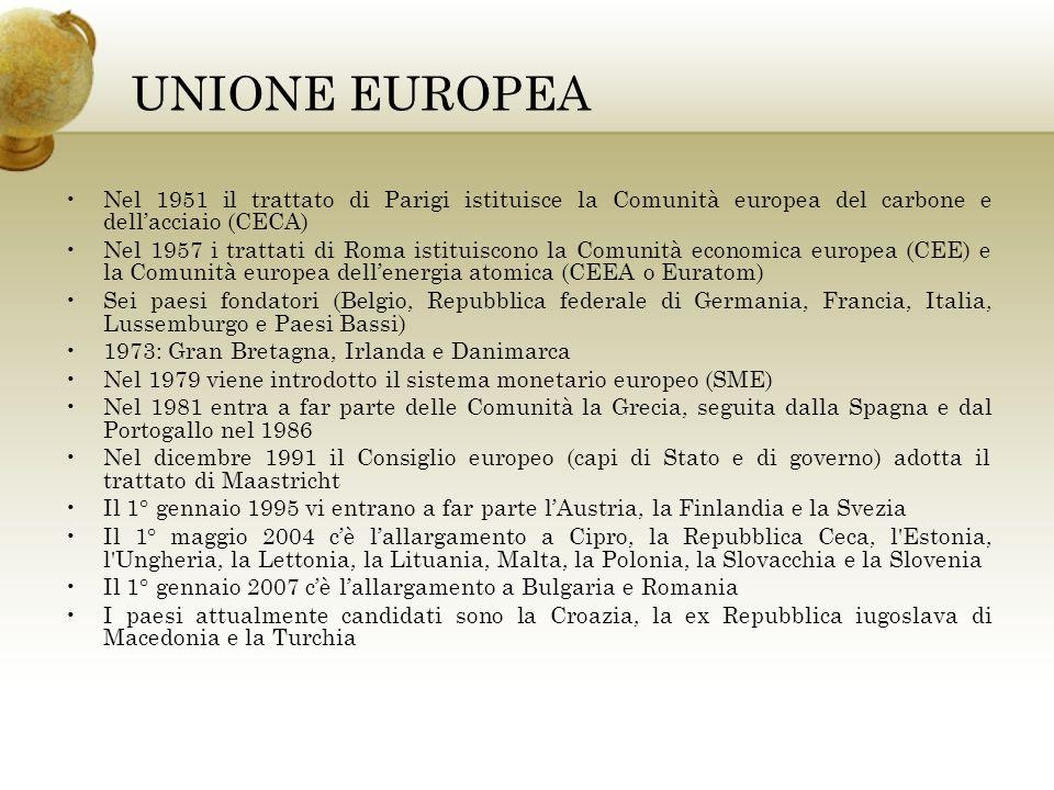 UNIONE EUROPEA Nel 1951 il trattato di Parigi istituisce la Comunità europea del carbone e dell'acciaio (CECA)