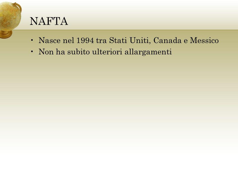 NAFTA Nasce nel 1994 tra Stati Uniti, Canada e Messico