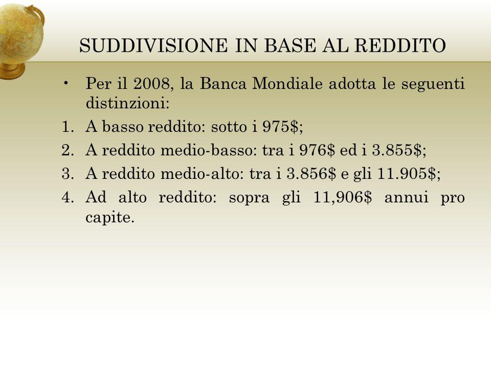 SUDDIVISIONE IN BASE AL REDDITO