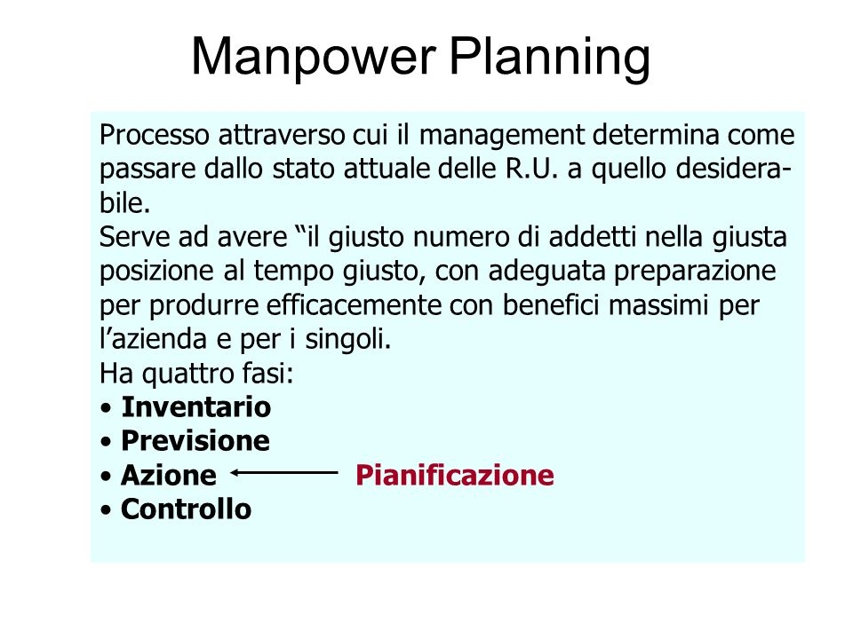 Manpower Planning Processo attraverso cui il management determina come