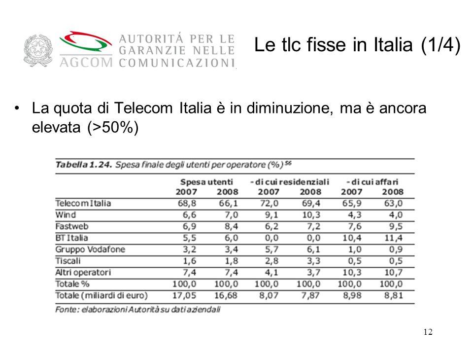 Le tlc fisse in Italia (1/4)