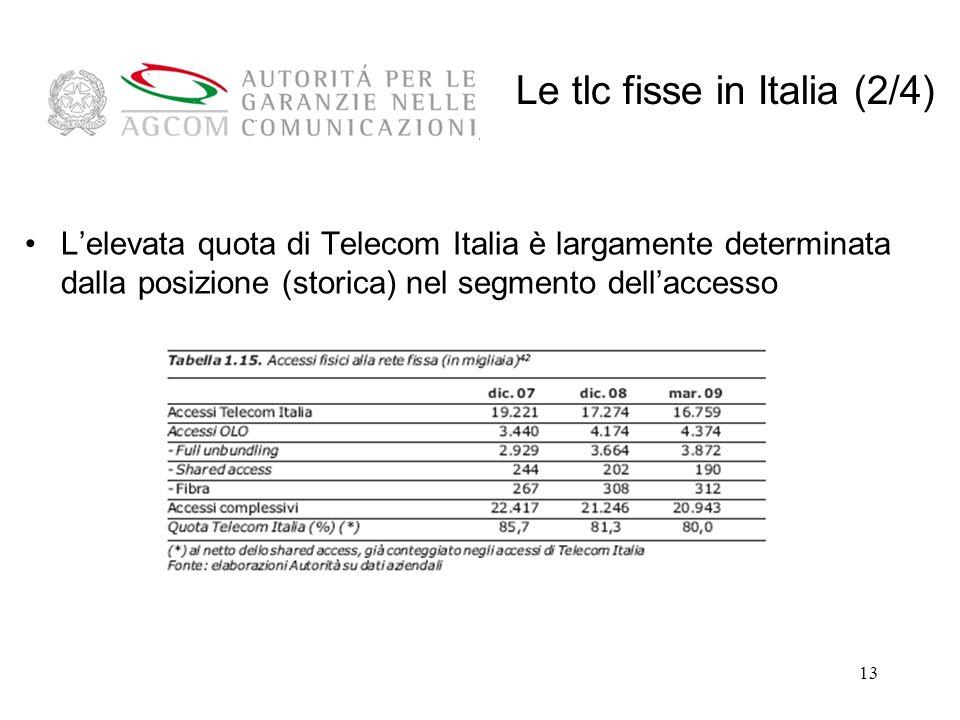 Le tlc fisse in Italia (2/4)