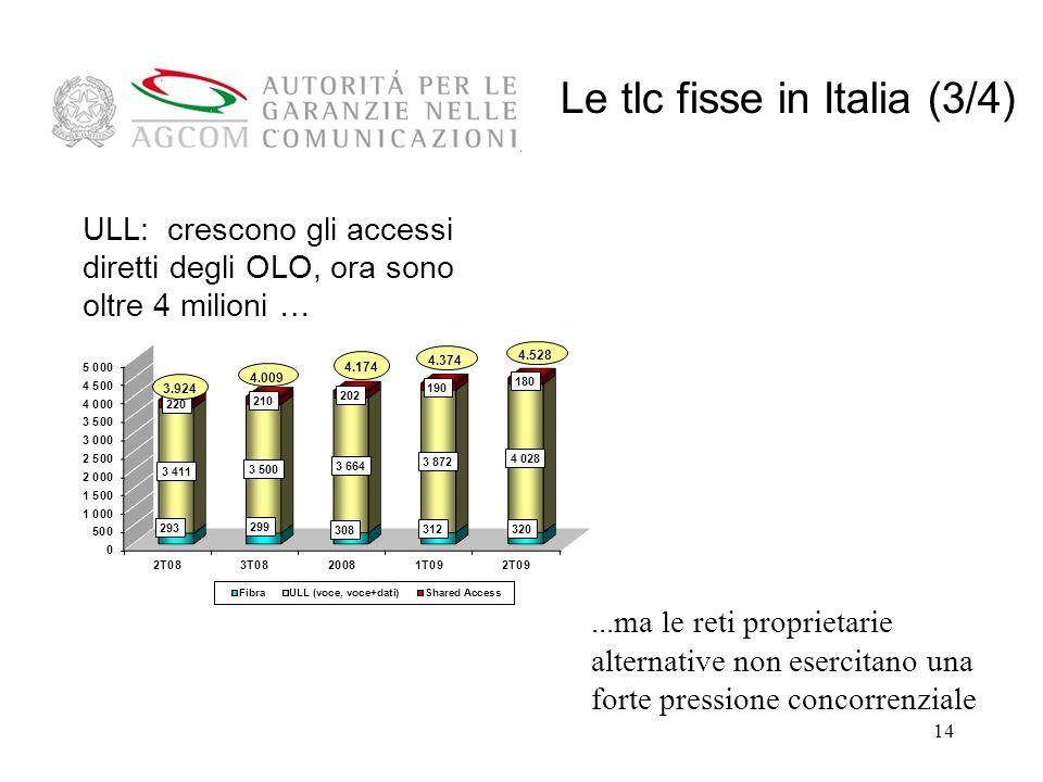 Le tlc fisse in Italia (3/4)