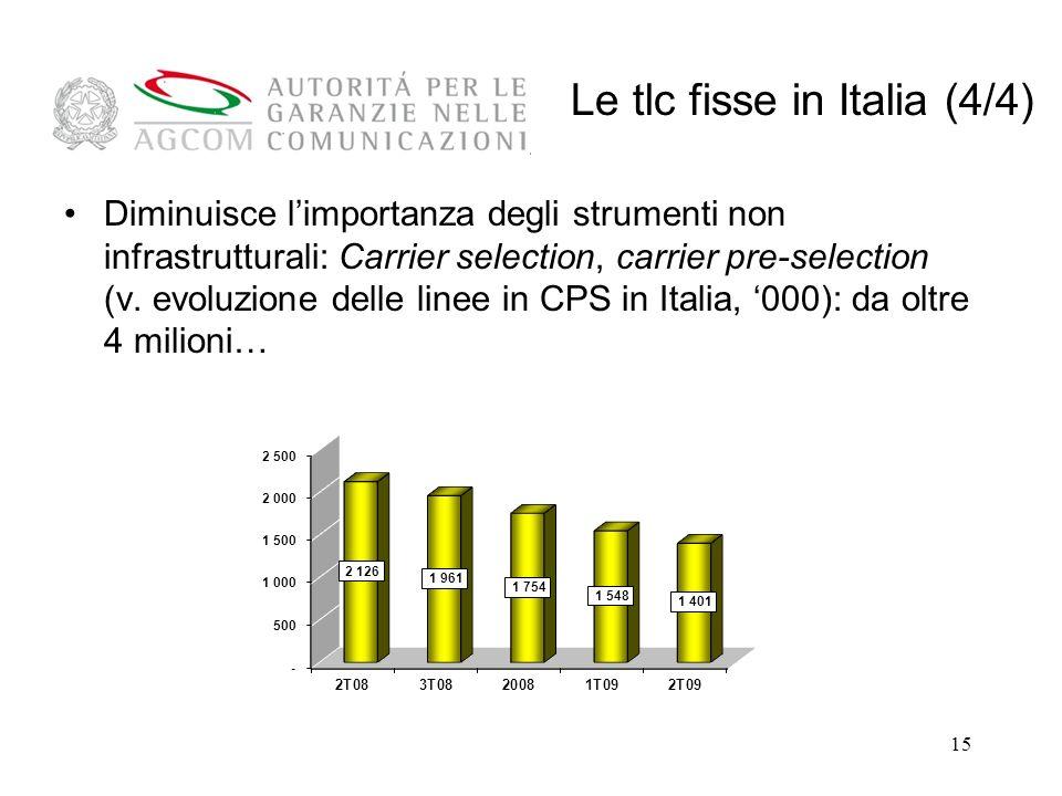 Le tlc fisse in Italia (4/4)