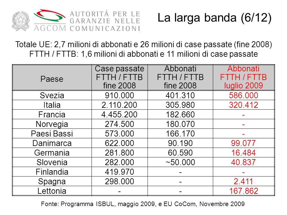 La larga banda (6/12) Totale UE: 2,7 milioni di abbonati e 26 milioni di case passate (fine 2008)