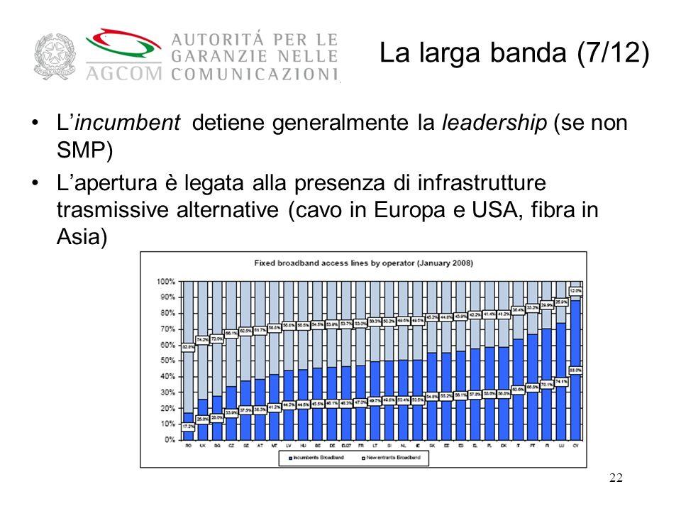 La larga banda (7/12) L'incumbent detiene generalmente la leadership (se non SMP)