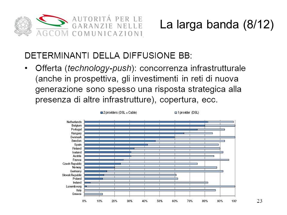 La larga banda (8/12) DETERMINANTI DELLA DIFFUSIONE BB: