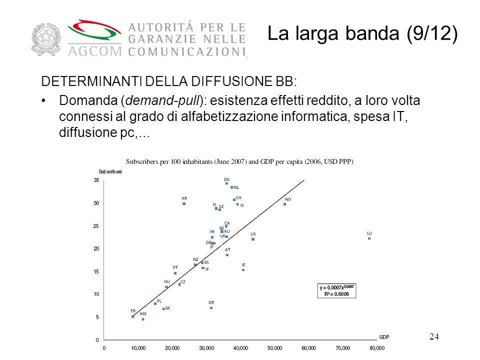 La larga banda (9/12) DETERMINANTI DELLA DIFFUSIONE BB: