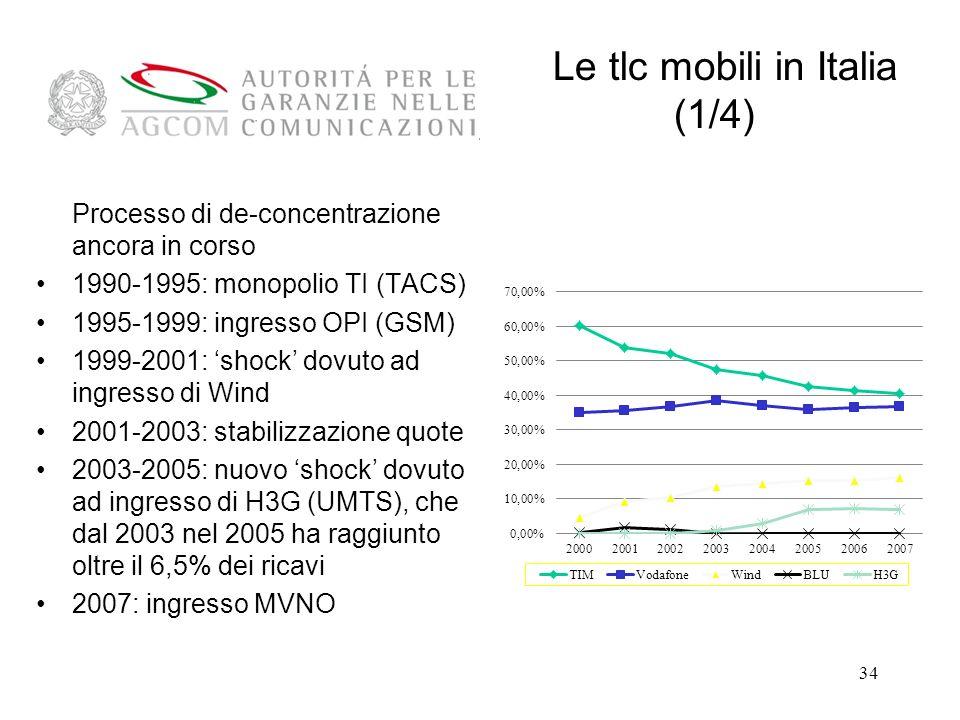 Le tlc mobili in Italia (1/4)