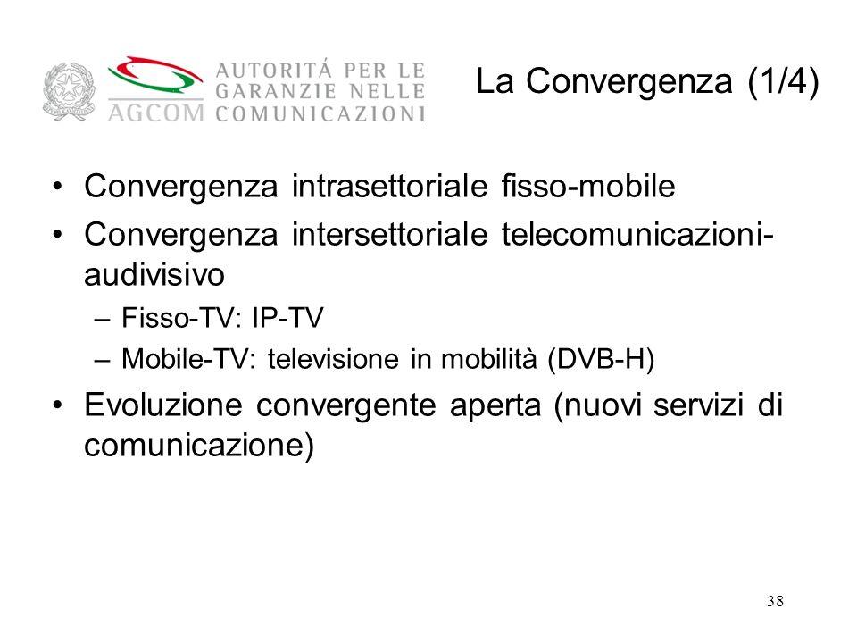 La Convergenza (1/4) Convergenza intrasettoriale fisso-mobile