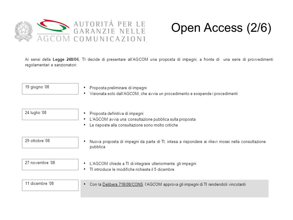 Open Access (2/6)