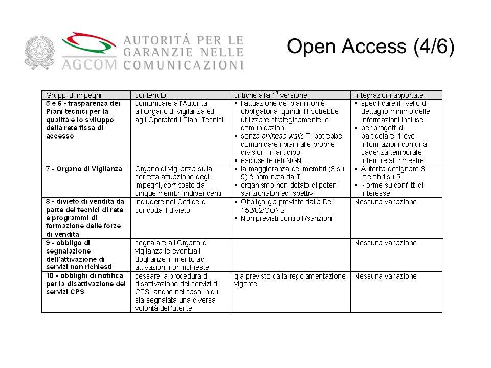 Open Access (4/6) 53