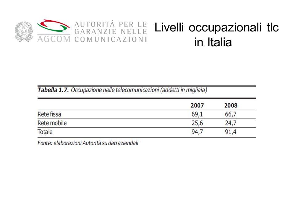 Livelli occupazionali tlc in Italia