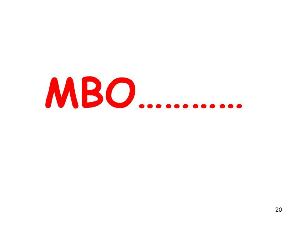 MBO…………