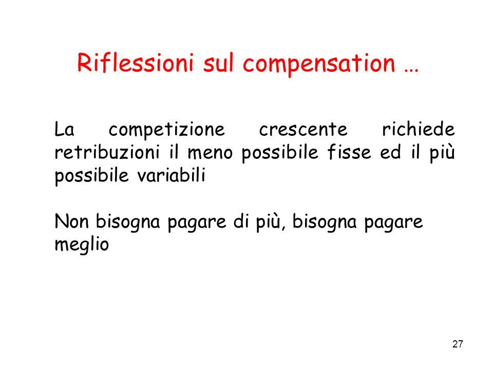 Riflessioni sul compensation …