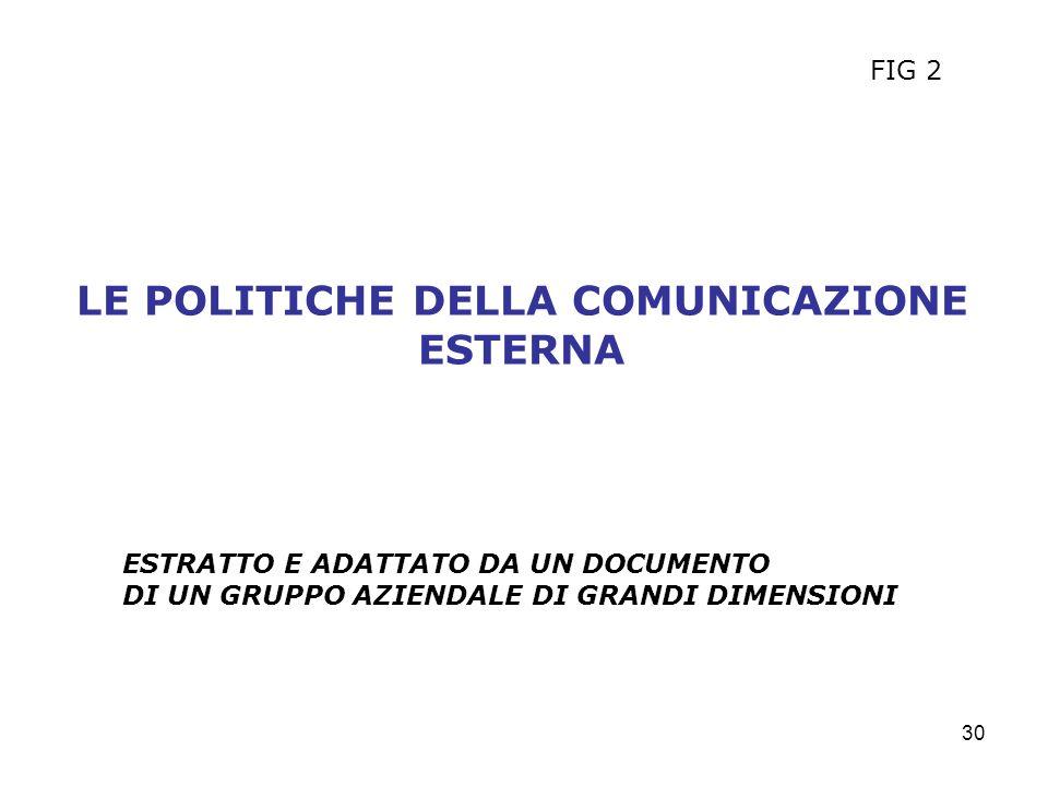 LE POLITICHE DELLA COMUNICAZIONE ESTERNA