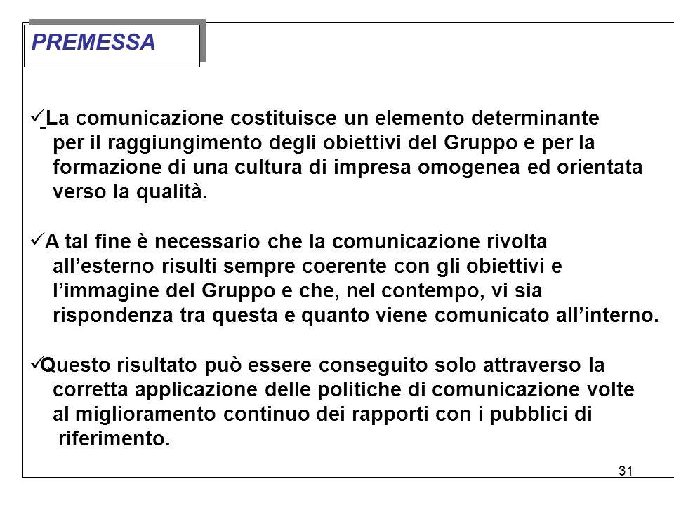 PREMESSA La comunicazione costituisce un elemento determinante