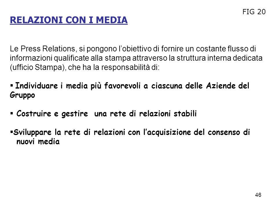 RELAZIONI CON I MEDIA