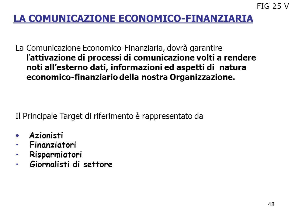 LA COMUNICAZIONE ECONOMICO-FINANZIARIA