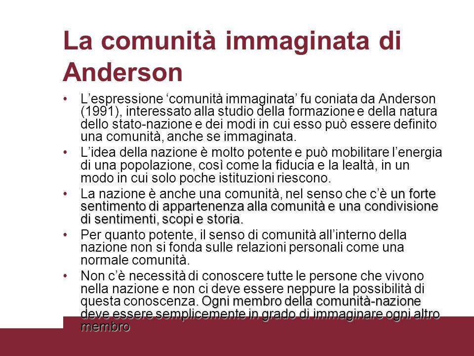 La comunità immaginata di Anderson