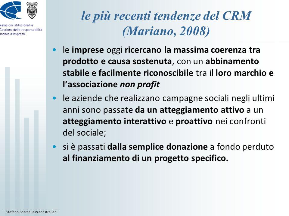 le più recenti tendenze del CRM (Mariano, 2008)