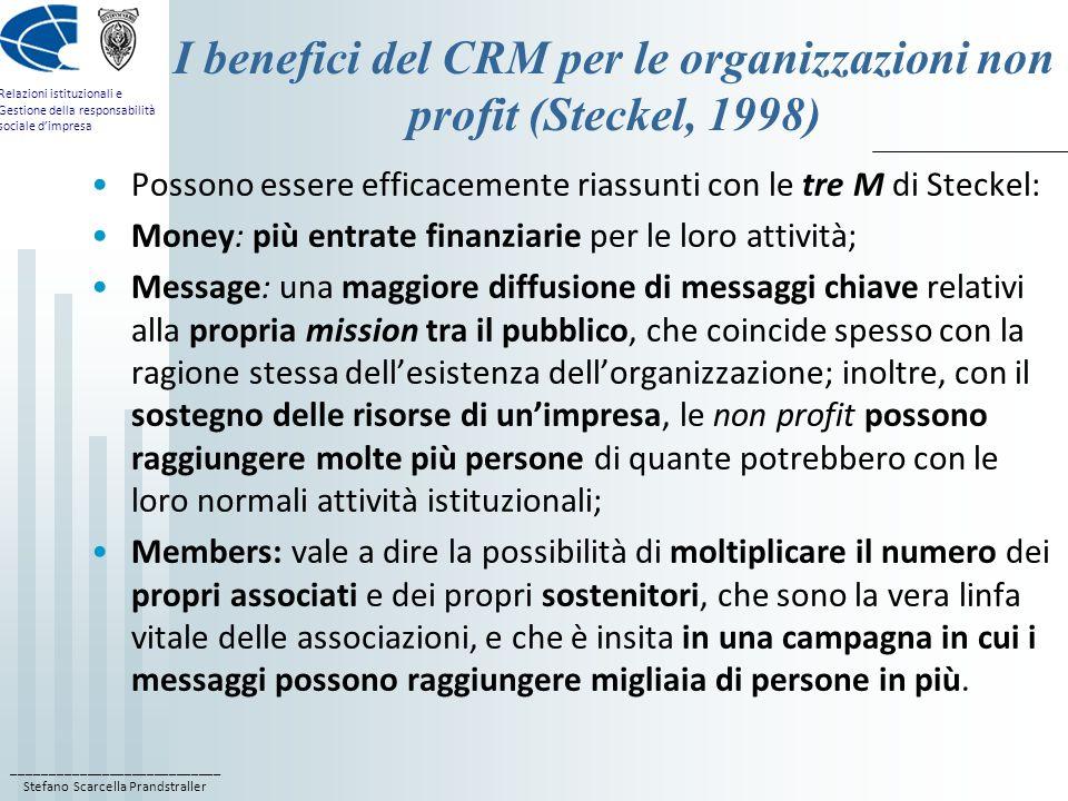 I benefici del CRM per le organizzazioni non profit (Steckel, 1998)
