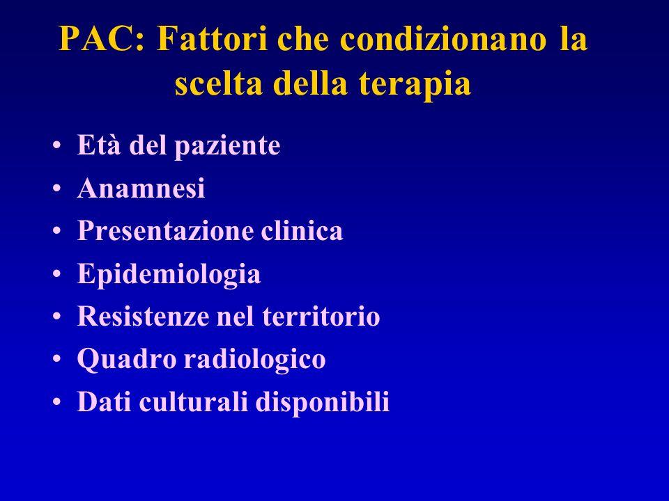 PAC: Fattori che condizionano la scelta della terapia