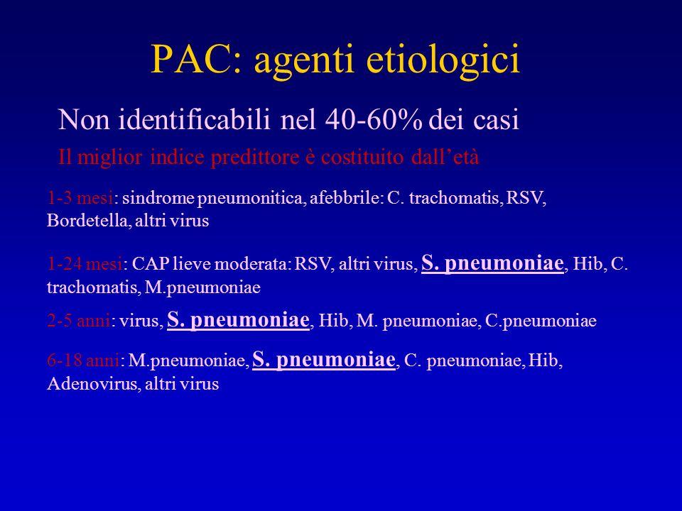 PAC: agenti etiologici