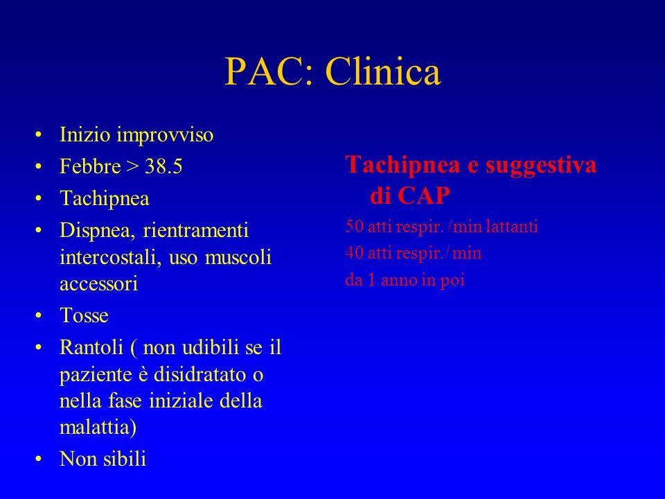 PAC: Clinica Tachipnea e suggestiva di CAP Inizio improvviso