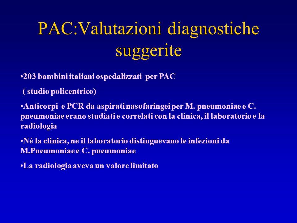 PAC:Valutazioni diagnostiche suggerite