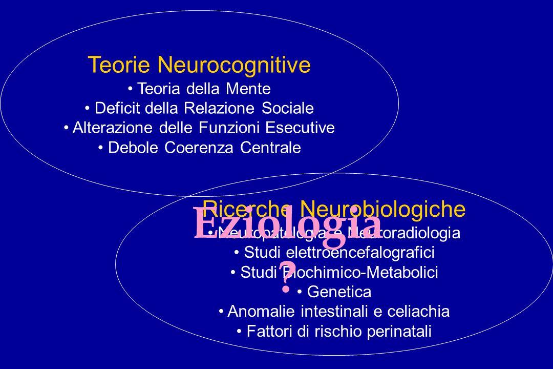 Eziologia Teorie Neurocognitive Ricerche Neurobiologiche