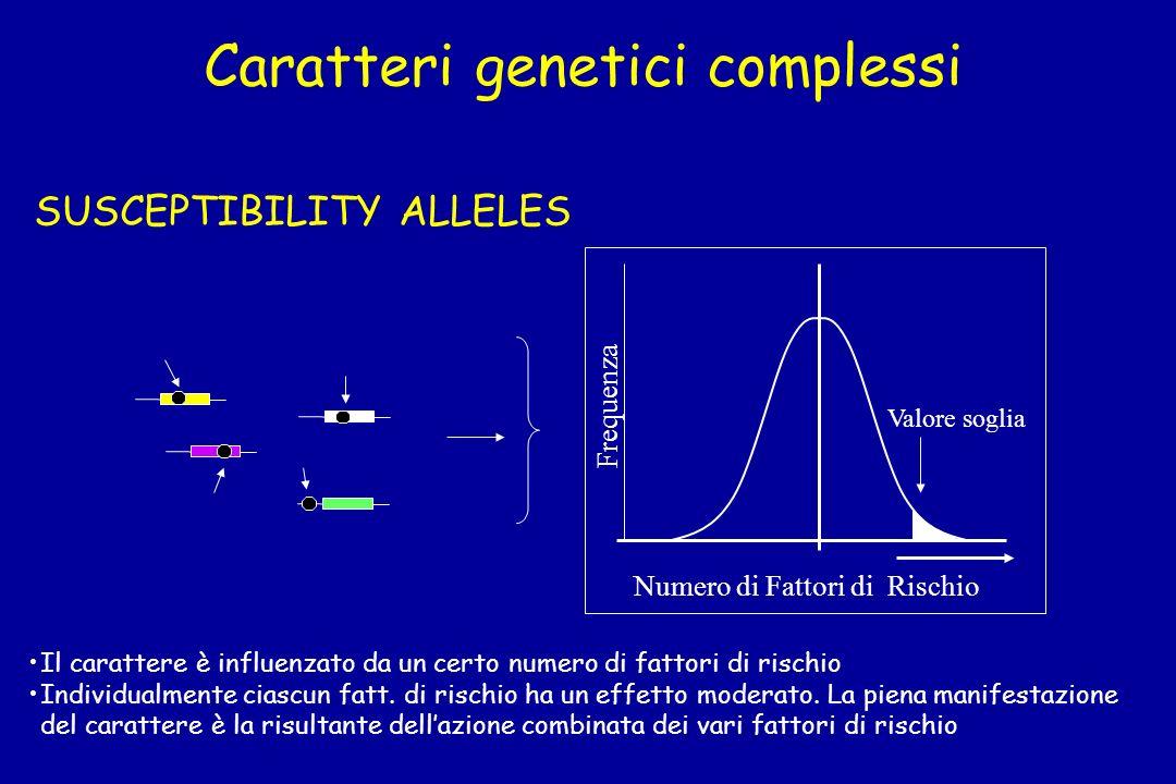 Caratteri genetici complessi
