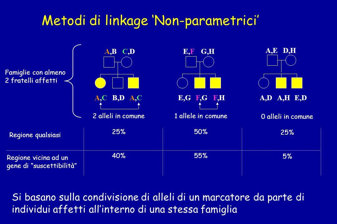 Metodi di linkage 'Non-parametrici'