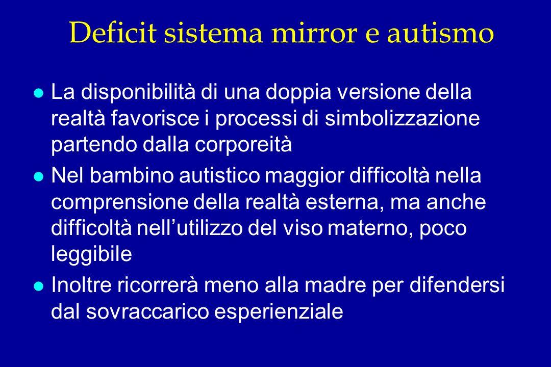 Deficit sistema mirror e autismo