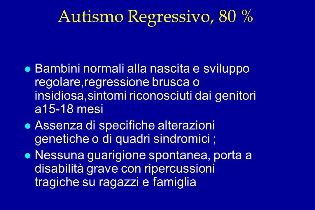 Autismo Regressivo, 80 %