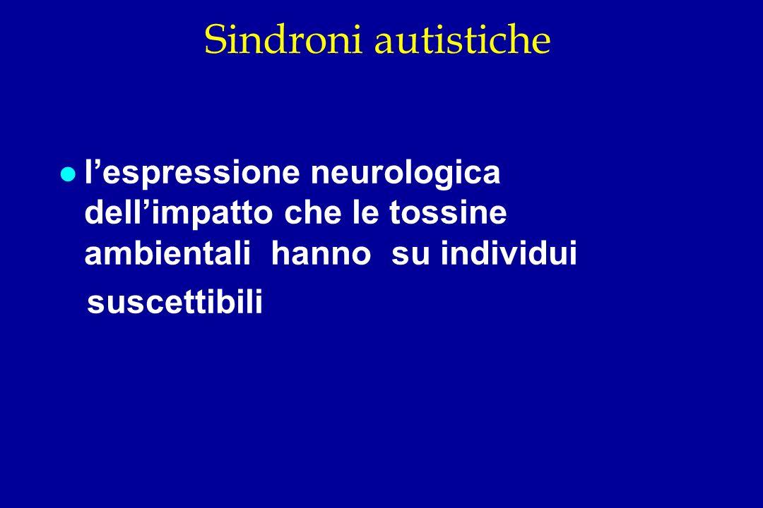 Sindroni autistichel'espressione neurologica dell'impatto che le tossine ambientali hanno su individui.