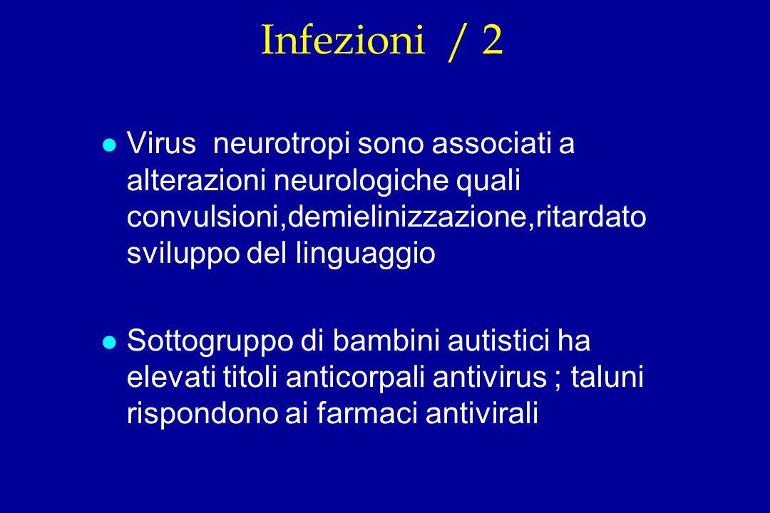 Infezioni / 2 Virus neurotropi sono associati a alterazioni neurologiche quali convulsioni,demielinizzazione,ritardato sviluppo del linguaggio.