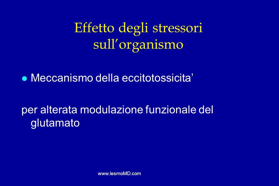 Effetto degli stressori sull'organismo