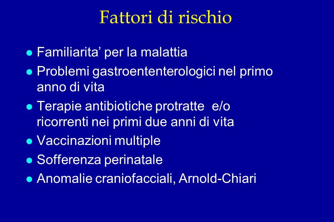 Fattori di rischio Familiarita' per la malattia
