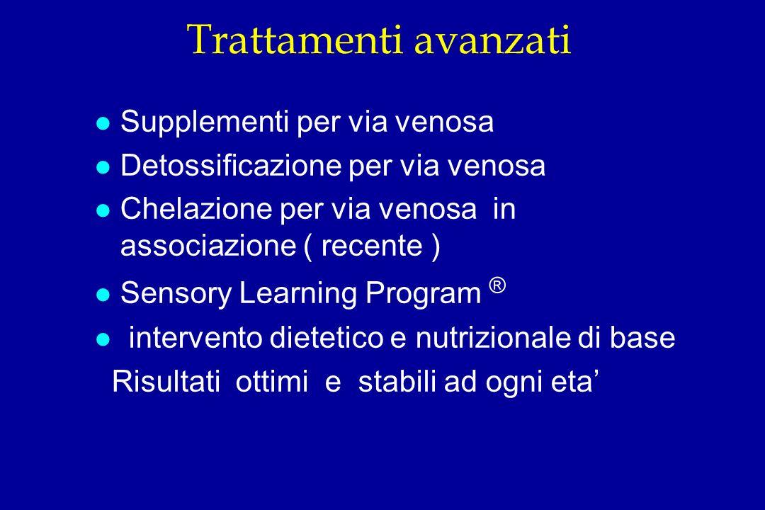 Trattamenti avanzati Supplementi per via venosa