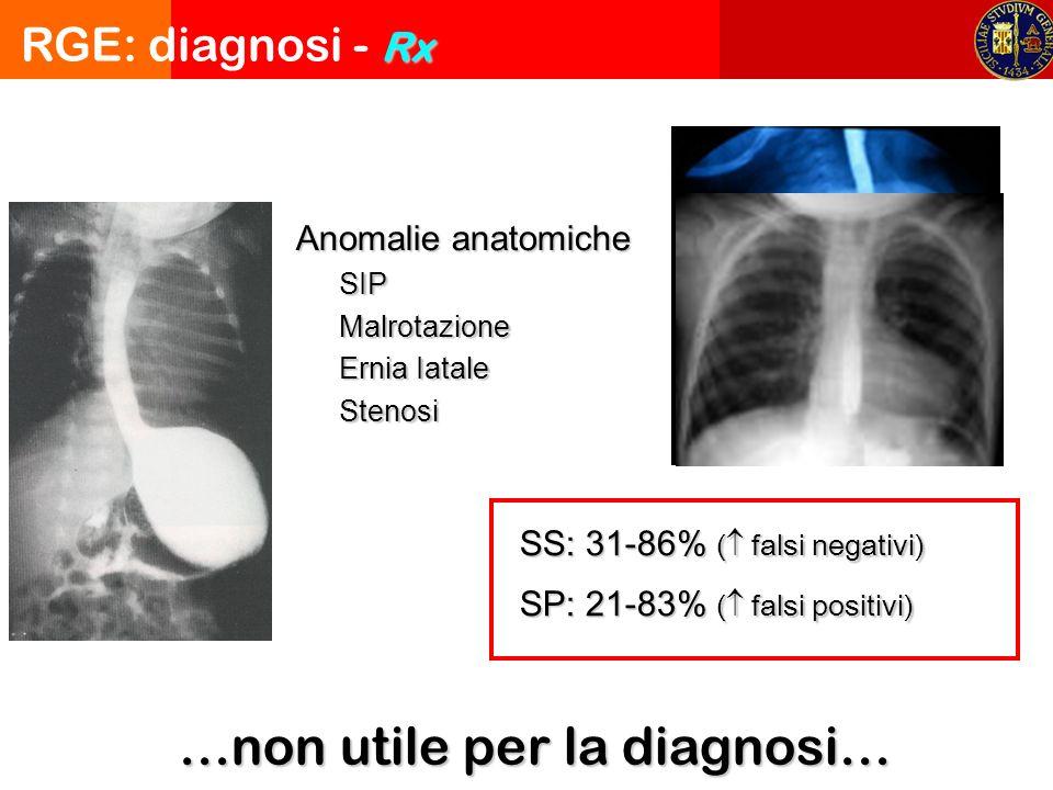 …non utile per la diagnosi…