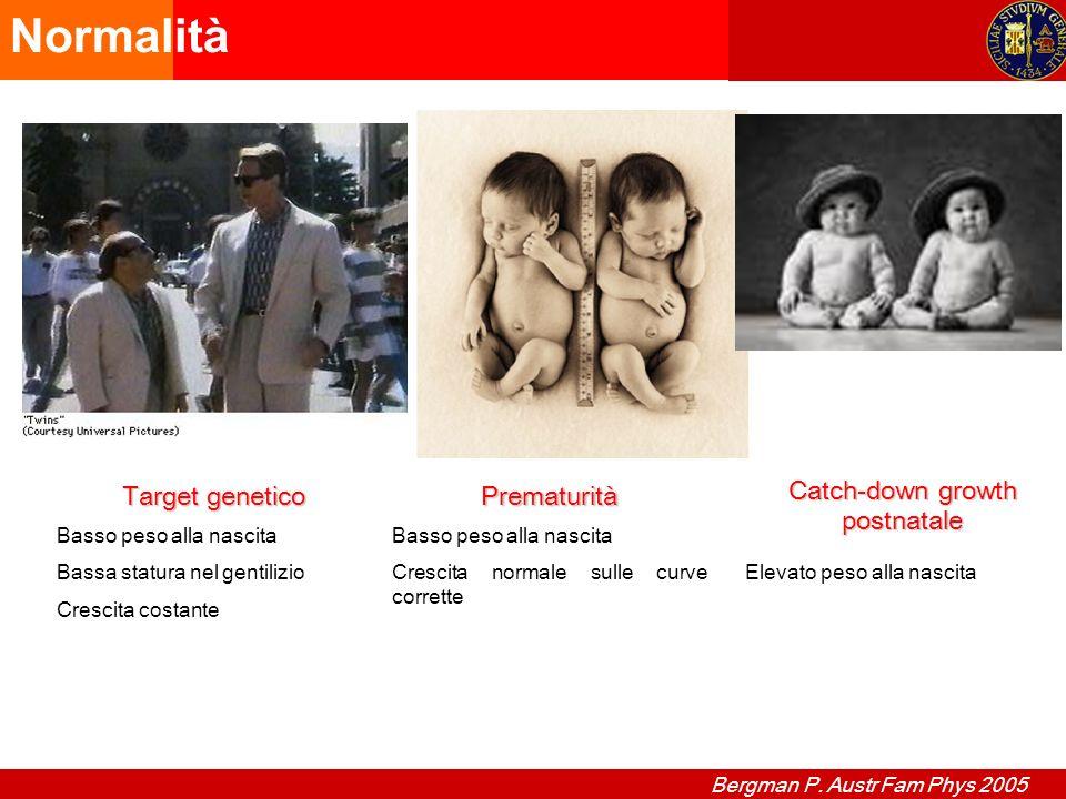 Normalità Target genetico Prematurità Catch-down growth postnatale