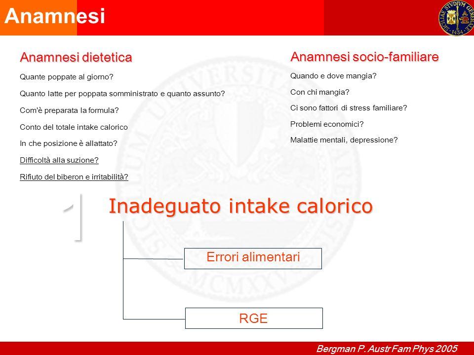 1 Anamnesi Inadeguato intake calorico Anamnesi dietetica
