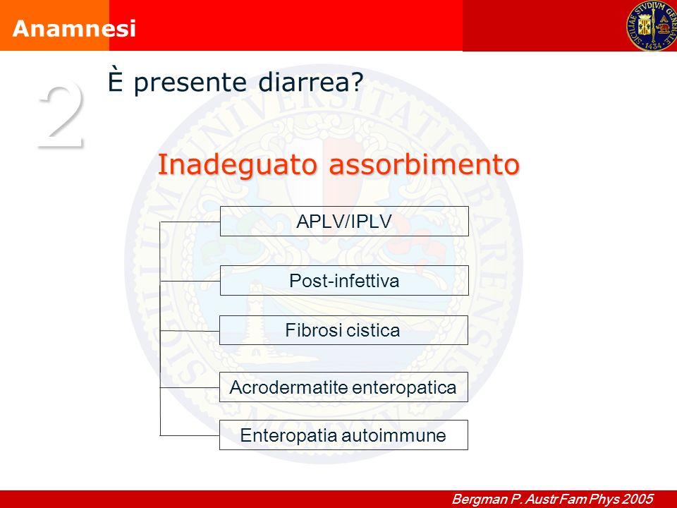 2 Inadeguato assorbimento È presente diarrea Anamnesi APLV/IPLV