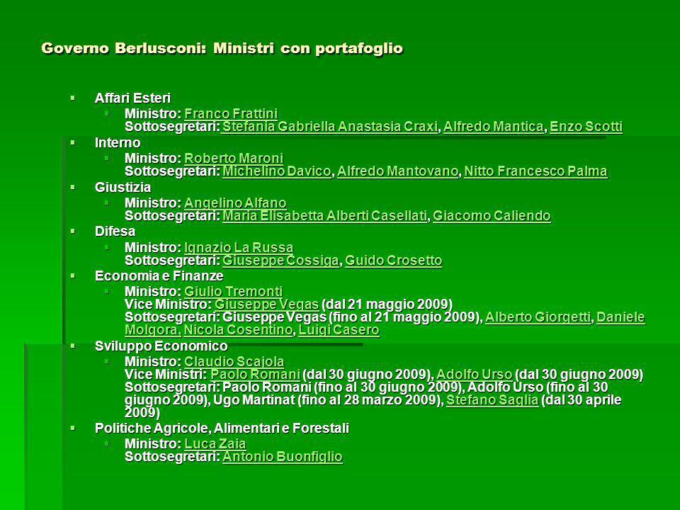 Governo Berlusconi: Ministri con portafoglio