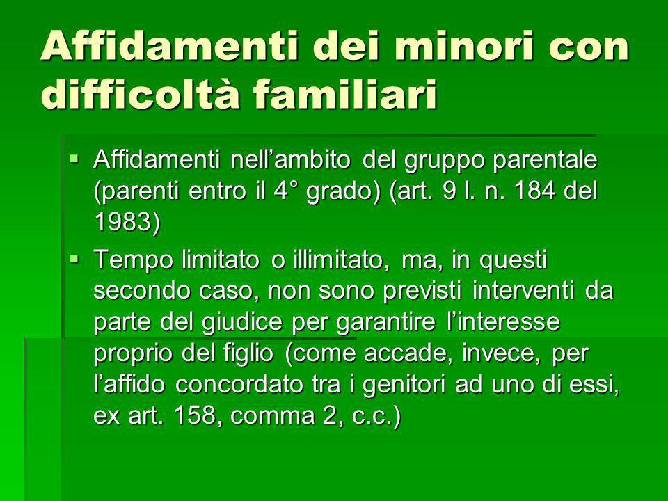 Affidamenti dei minori con difficoltà familiari