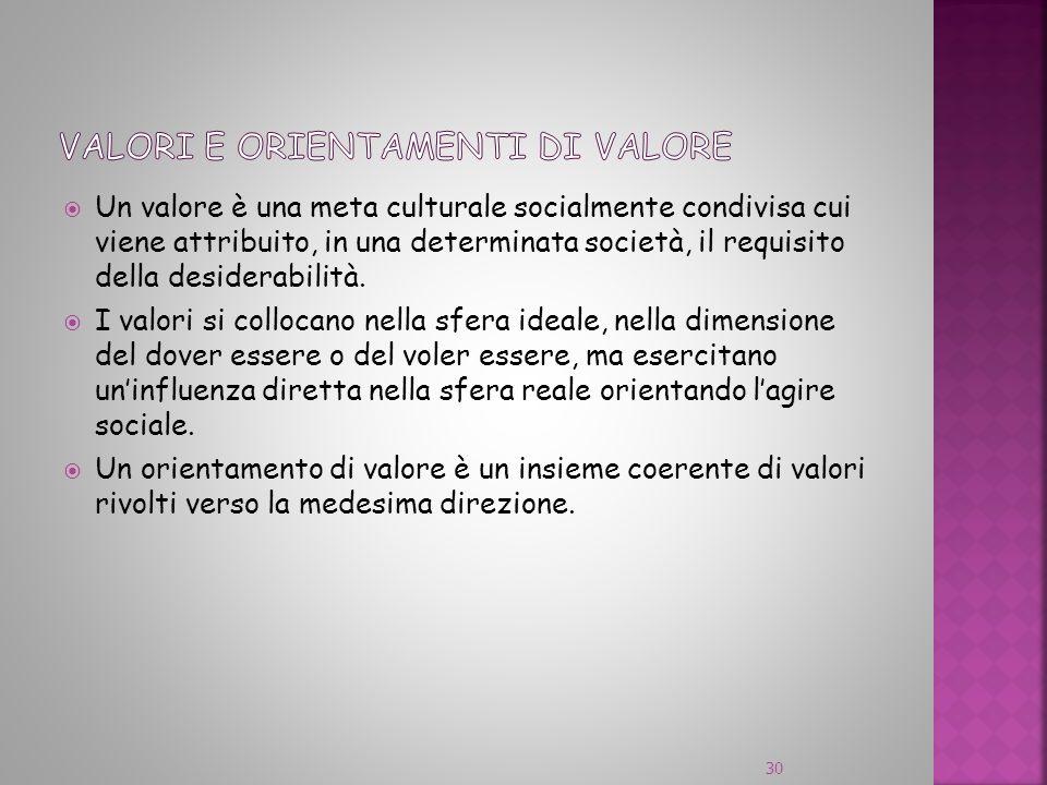 Valori e orientamenti di valore
